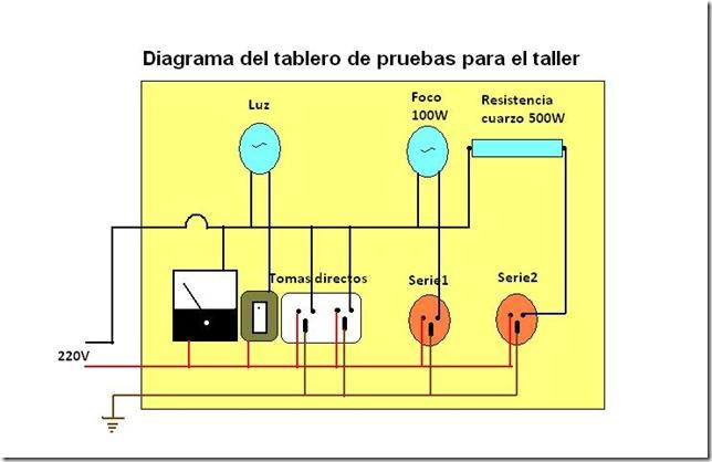tablero electricidad para taller
