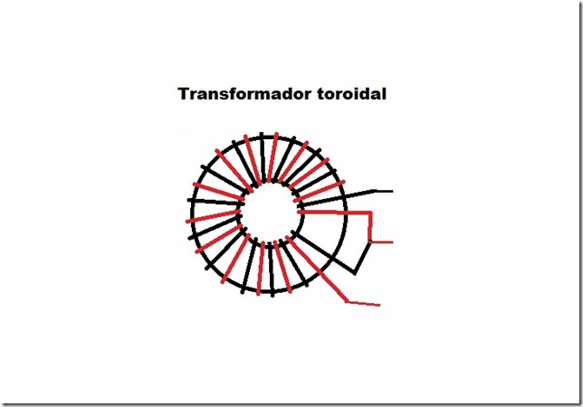 toroide